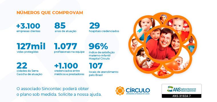 Círculo Saúde